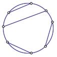 图8 圆内连弦不交问题